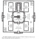 A different floor plan of The Third Temple