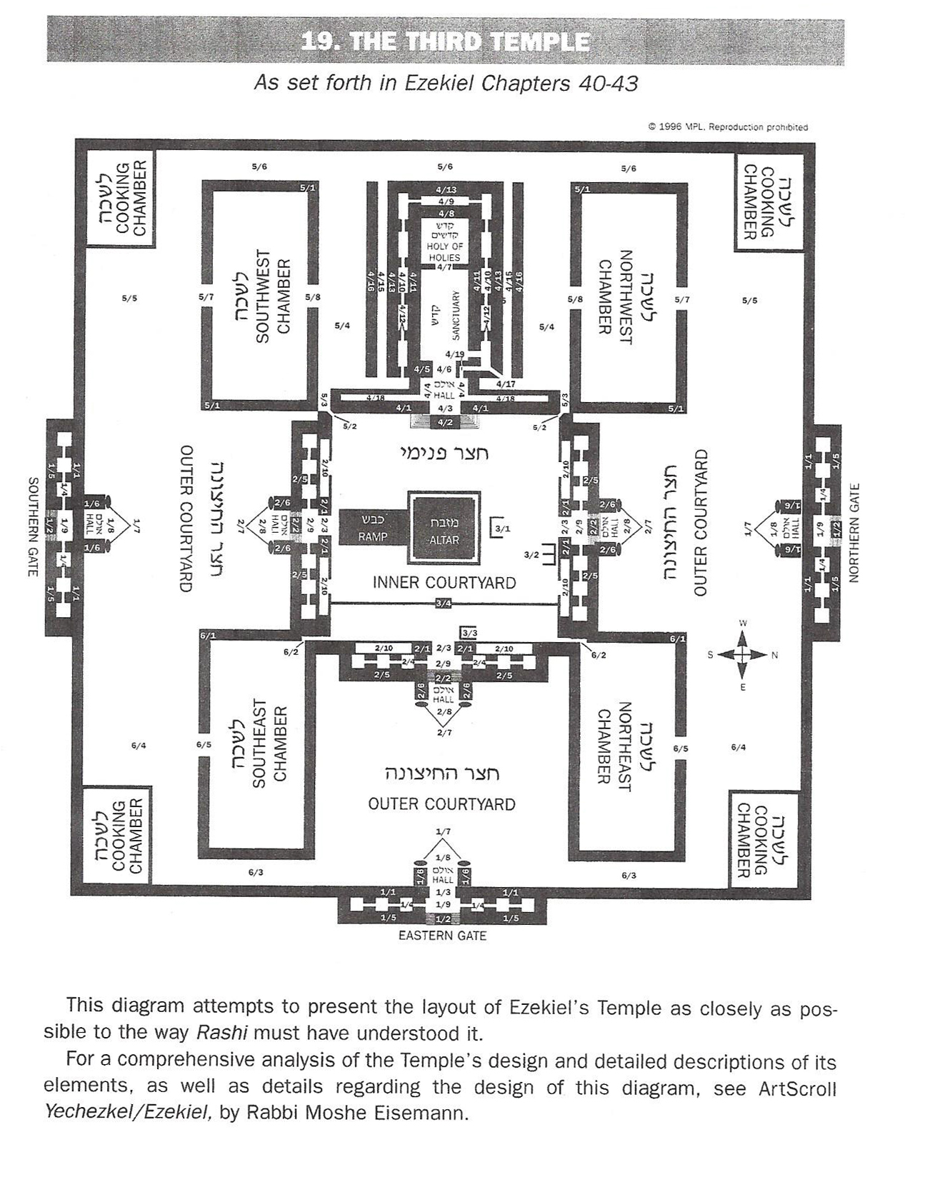 Program To Draw Floor Plans Building The Third Temple The Mitzvah Project