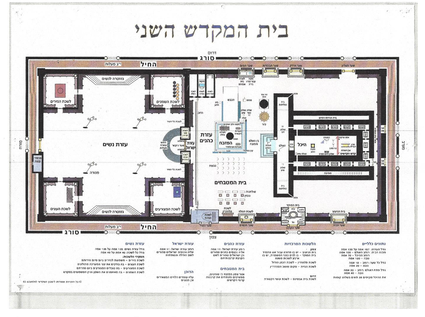 Building The Third Temple The Mitzvah Project